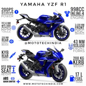 Yamaha R1 top speed