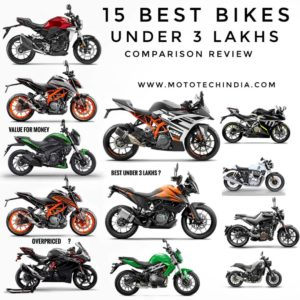 Top 15 Best Bikes Under 3 Lakhs In India | Sports Bikes | Comparison